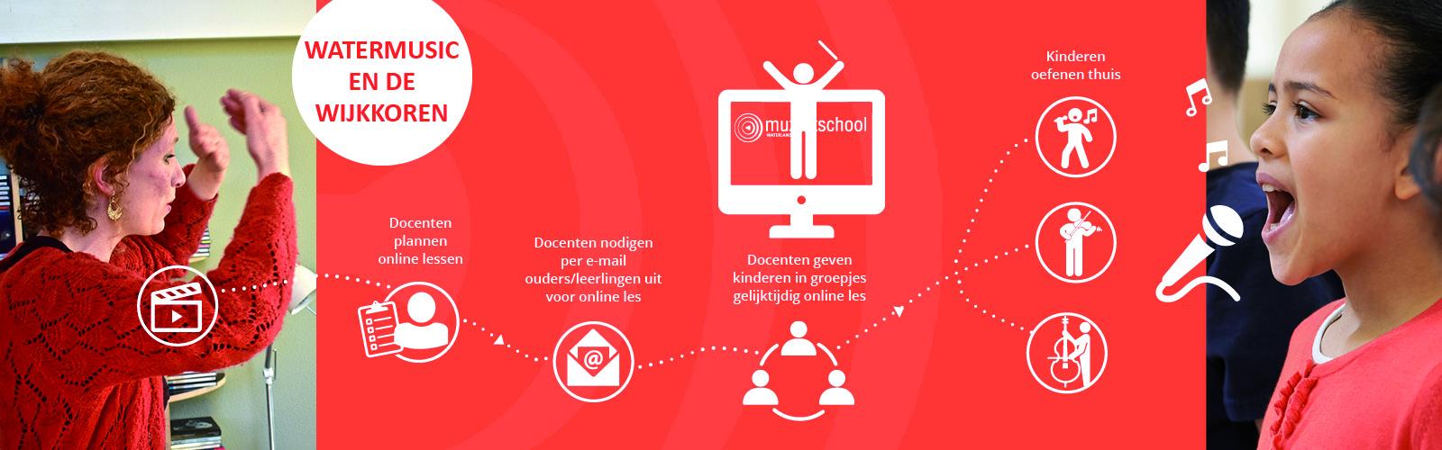 Banner 1 Online ivm Corona