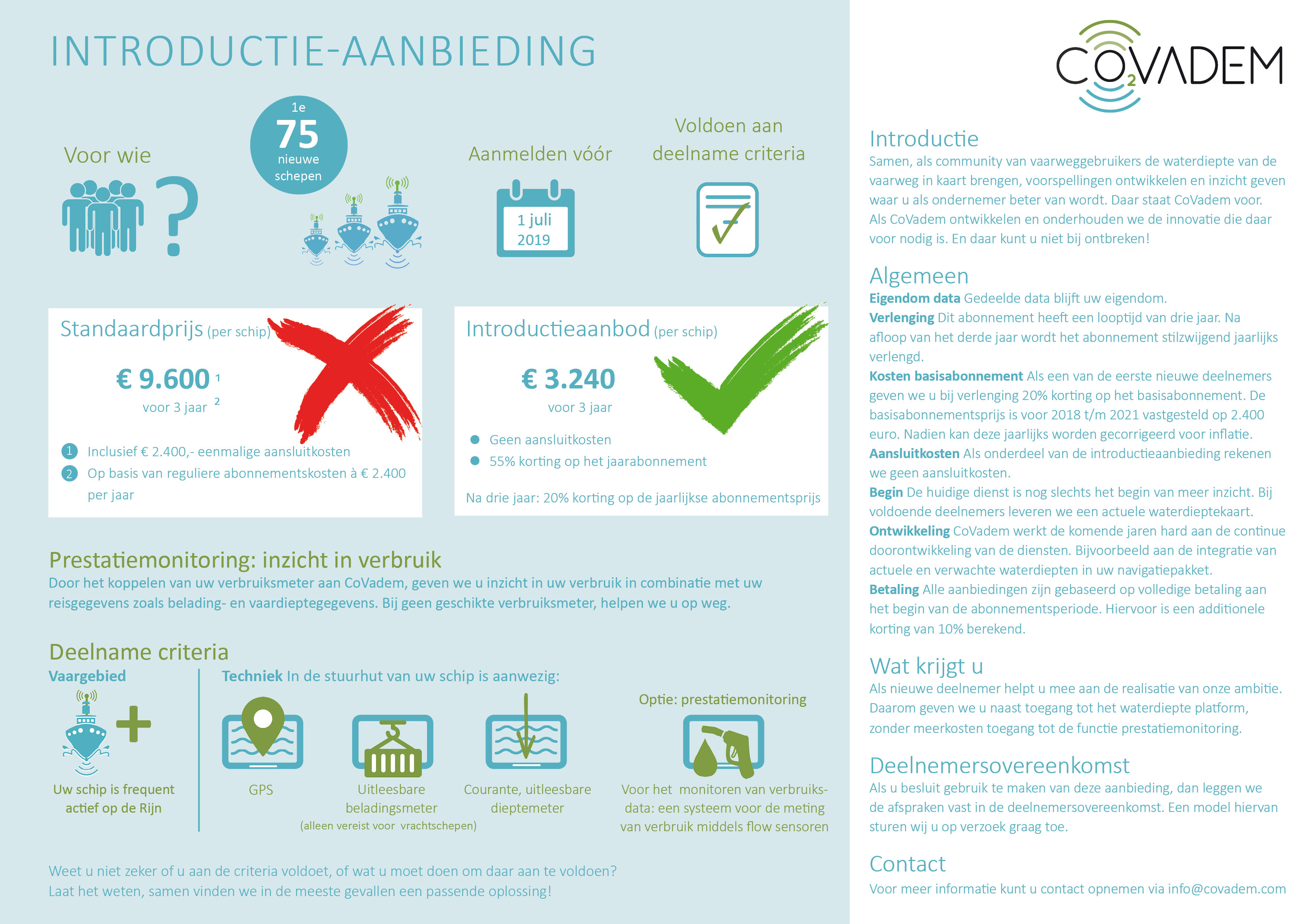 Infographic CoVadem