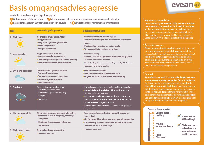 Omgangsadvies Agressie